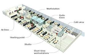 office design plan 10 tips for your successful open plan office design vancouver