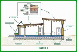 green home plans with photos green home planstechnology green energy passive solar house plans