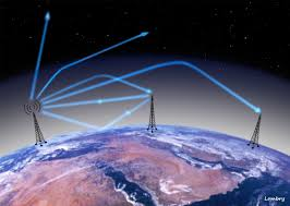 Arizona how fast do radio waves travel images The radio propagation jpg