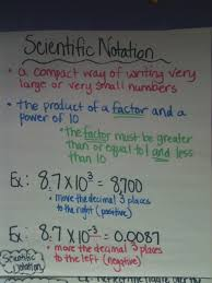 25 best exponents scientific notation images on pinterest