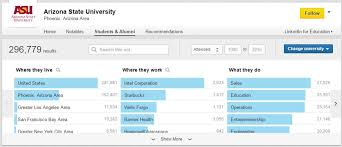 of alumni search how to network with the linkedin alumni tool the muse