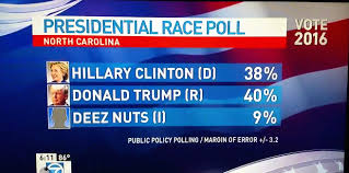 These Nuts Meme - deez nuts 2016 deez nuts know your meme
