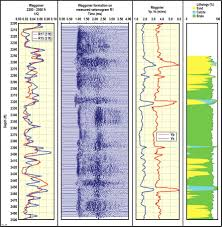 Wt Waggoner Ranch Map Attenuation Analysis Of Acoustic Waveforms In A Borehole