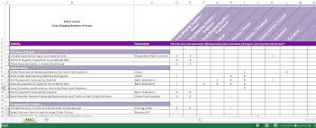 rasci matrix template with instructions templates at