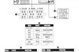 peugeot 306 wiring diagram radio wiring diagram