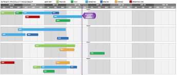 road map free product roadmap templates smartsheet