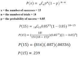 Binomial Probabilities Table The 25 Best Binomial Distribution Ideas On Pinterest Statistics