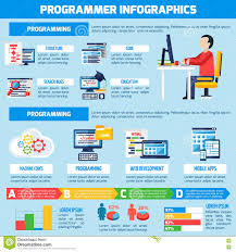 programmer infographics flat layout stock vector image 73375666