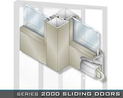 tempered glass door hardware crl arch sliding glass doors