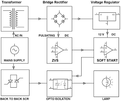 capacitor start single phase compressor wiring diagram wiring