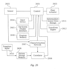 patent us20070053513 intelligent electronic appliance system and