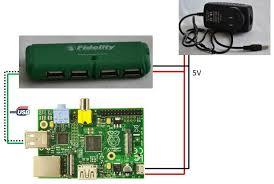 a power supply u0026 self powered usb hub for raspberry pi hackster io