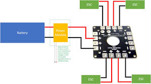 diagram distribution board wiring diagram the detailed