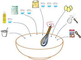 coloriage recette de cuisine coloriage gateau au yaourt secrets culinaires gâteaux et
