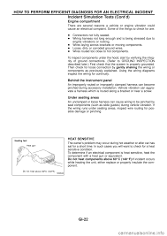 check engine nissan patrol 1998 y61 5 g general information