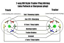 trailer wiring diagram for 4 way 5 6 and 7 circuits fancy carlplant