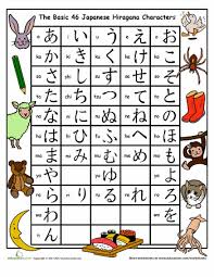 japanese class online hiragana chart language charts and my website