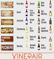 best wine drink pairings for thanksgiving pinot s palette