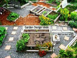 small garden design pictures small garden design got limited space or planning a kitchen if you