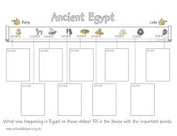 egypt kush ms landry u0027s class