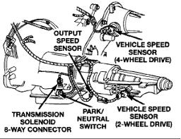 2003 jeep liberty check engine light 1996 jeep cherokee code 15 17 speedo check engine light automatic