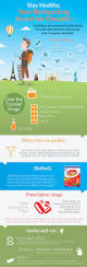 Bathroom Necessities Checklist Stay Healthy Your Backpacking Essentials Checklist Infographic