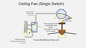 awesome ceiling fan wiring diagram single switch in addition to