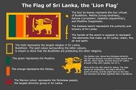 Hatis Flag Meaning Of Sri Lanka U0027s Flag Vexillology