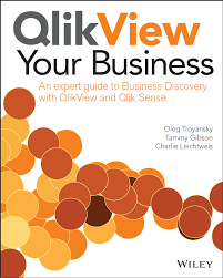 tutorial basico qlikview qlikview your business natural synergies