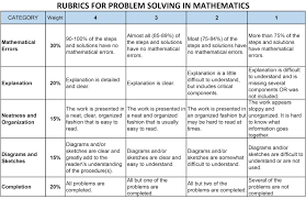 ready made rubrics assessment tools for performance task deped