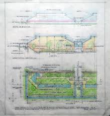 open source blueprints for sustainable food one community