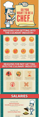 brigade de cuisine le brigade de cuisine the guide to kitchen organisation cuisine