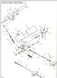 diagrams 560640 ezgo txt engine wiring diagram u2013 for my ez go