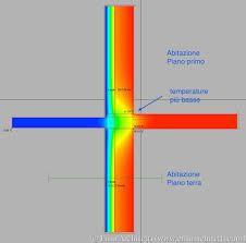 ponte termico davanzale quanto costa un ponte termico emu architetti