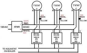 diagrams 14641150 3 wire thermostat wiring diagram u2013 room
