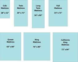What Is The Size Of A Crib Mattress A Reference Guide To Standard Mattress Sizes Mattress