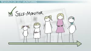 self monitoring in psychology definition theory u0026 examples