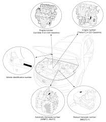 kia sorento identification number locations general information