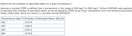 Saturated Steam Table Determine The Enthalpy Of Saturated Steam At A Giv Chegg Com