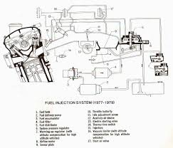 fuel injection diagram electronic fuel injection wiring diagram