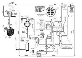 murray riding lawn mower wiring diagram efcaviation com