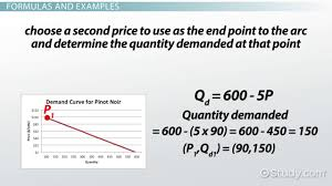 calculating equilibrium price definition equation u0026 example