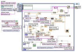 100 labview manual 2012 digital waveform fifo regeneration