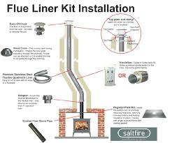 fireplace throat damper replacement chimney parts image flue ideas