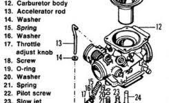 rebel car wiring diagram 2005 sportster wiring diagram u2022 edmiracle co