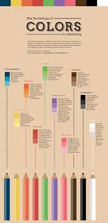 psychological effects of color psychology of color and your brand infographic