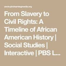 history of black friday slavery slavery in america photos u2014 history com picture galleries poster