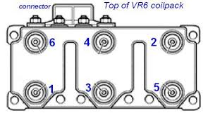 vr6 firing order and spark plug wires connecting order izzo google