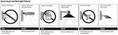 different types of outdoor lighting outdoor lighting town of huntsville
