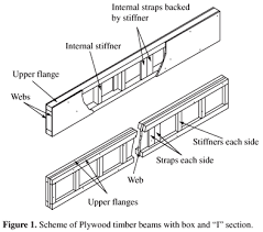 box beam of the equivalent slip modulus of nailed connections for application